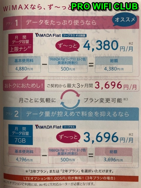 wimax-price